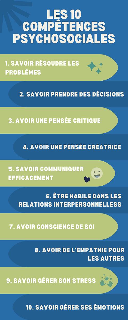 Infographie les 10 compétences psychosociales